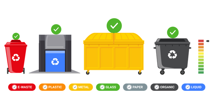 Waste Hero - Waste Analytics Platform